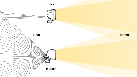 Energy-efficient vehicle lighting - with LEDs from HELLA.