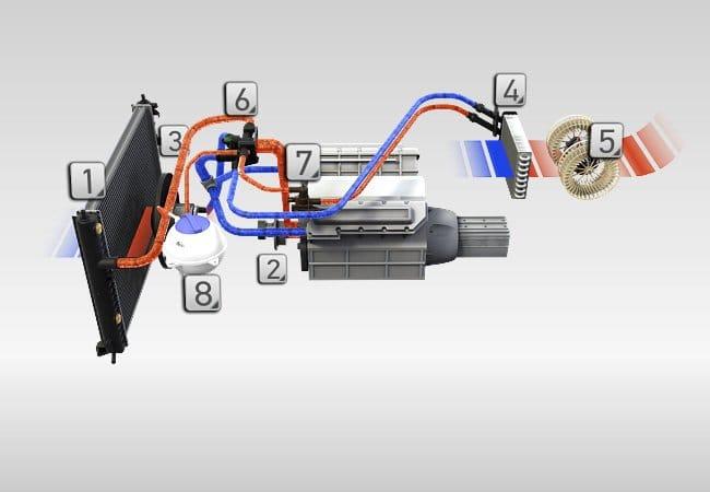 Engine Cooling Design Function Hella