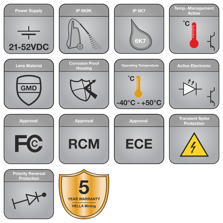 HypaLUME_24-48DC-icons