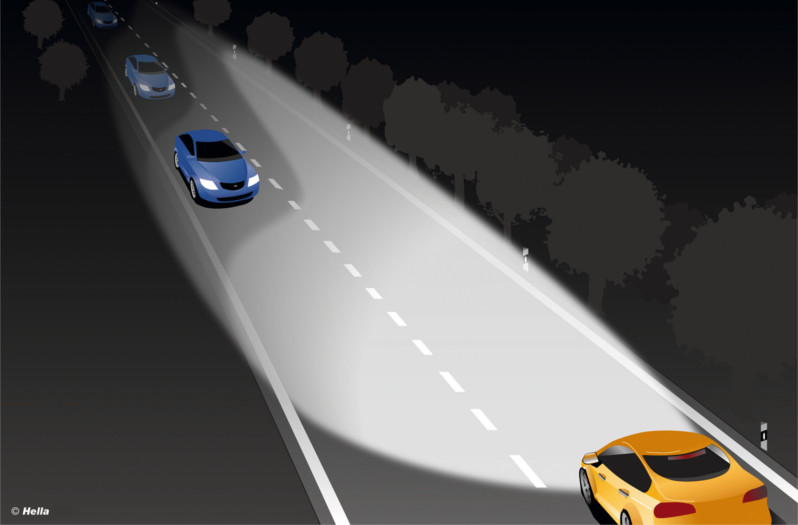 Adaptive high-beam assist: How it works