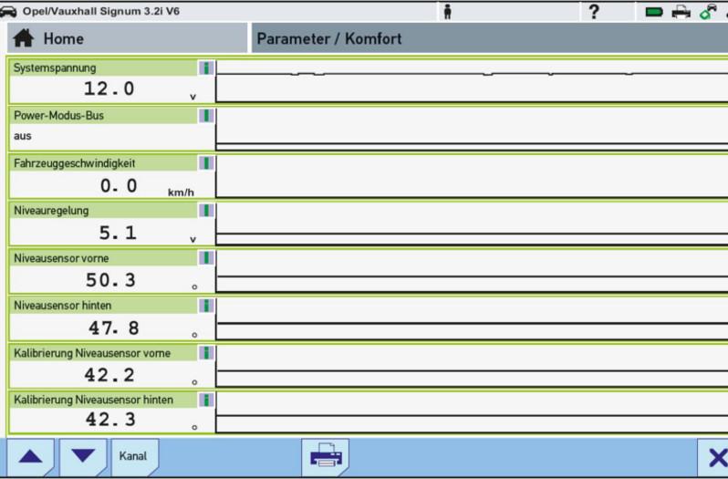 Leuchtweitenregulierung - Funktion, Defekt, Prüfen | HELLA