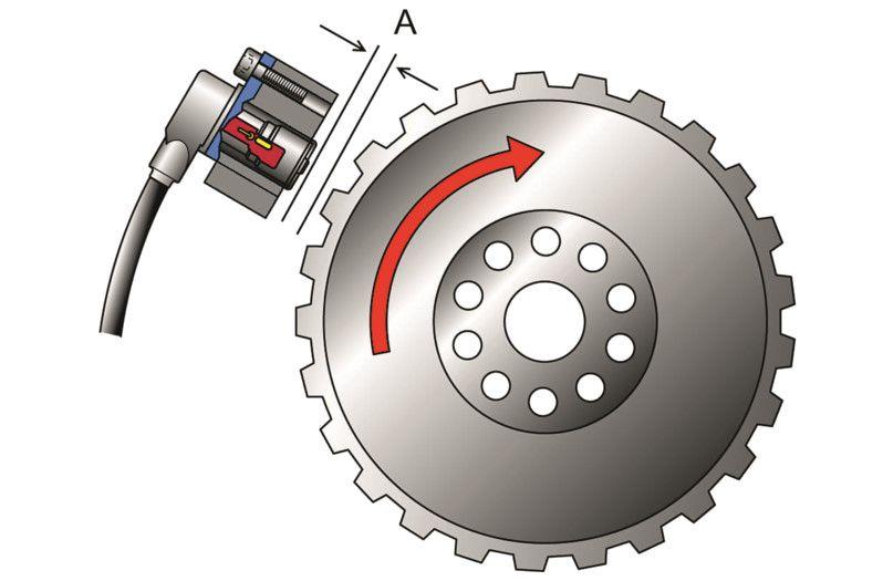 ABS Sensor prüfen und wechseln - Anleitung | HELLA