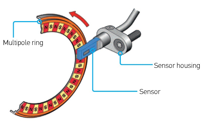 [TBQL_4184]  Check and change ABS and wheel speed sensors | HELLA | Abs Sensor Schematic |  | Hella