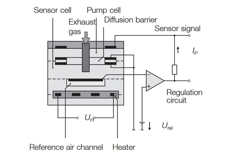 lift master safety sensor diagram