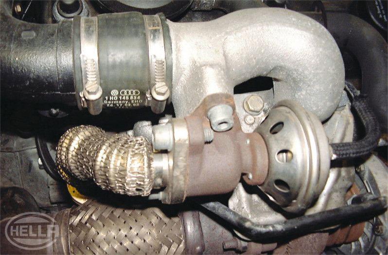 Exhaust gas recirculation – EGR valve | HELLA