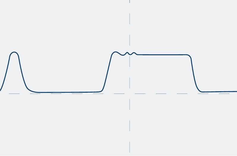 Accelerator pedal sensor – function & design | HELLA