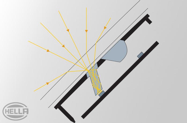 Kia sorento pare-brise pluie capteur de lumière pad 15-on