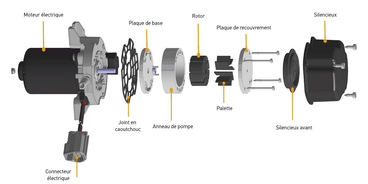 Fantastique Contrôler la pompe à vide électrique et dépannage | HELLA FK-35