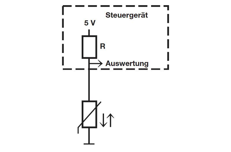 Kühlmitteltemperatursensor prüfen - Fehlersuche | HELLA