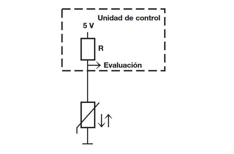 Sensor de temperatura ambiente funcionamiento