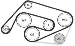 Mercedes-Benz CLK - Faulty air conditioning compressor   HELLA